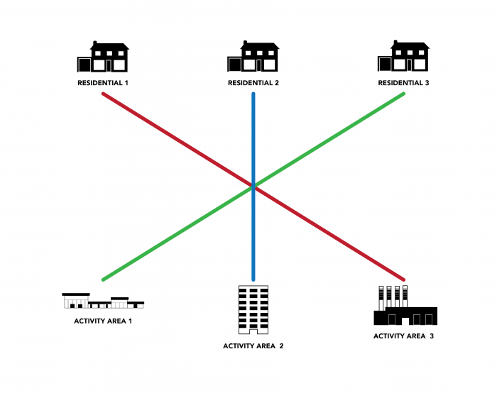 Connective Option