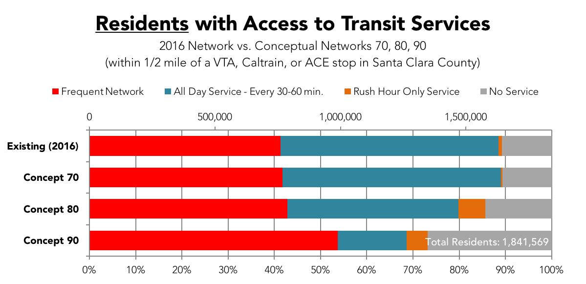 Human Transit — The professional blog of public transit